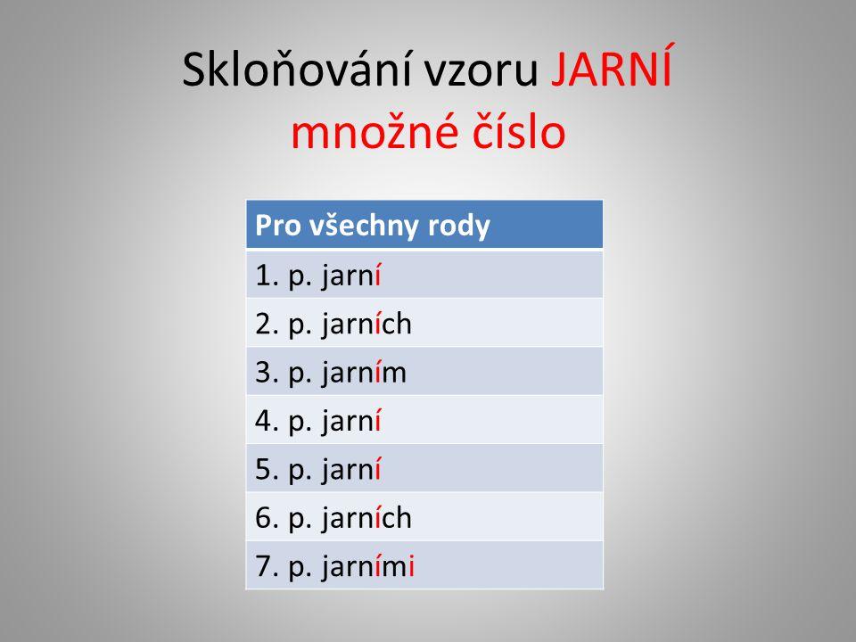 Skloňování vzoru JARNÍ množné číslo Pro všechny rody 1. p. jarní 2. p. jarních 3. p. jarním 4. p. jarní 5. p. jarní 6. p. jarních 7. p. jarními