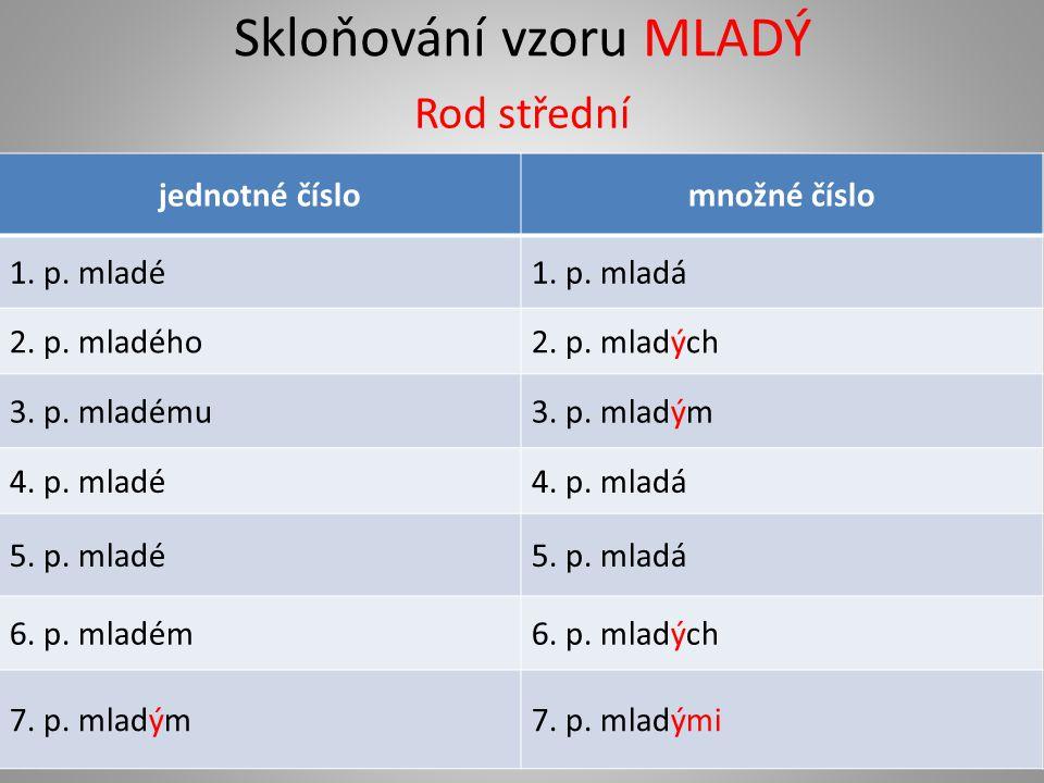 Skloňování vzoru MLADÝ Rod střední jednotné číslomnožné číslo 1. p. mladé1. p. mladá 2. p. mladého2. p. mladých 3. p. mladému3. p. mladým 4. p. mladé4