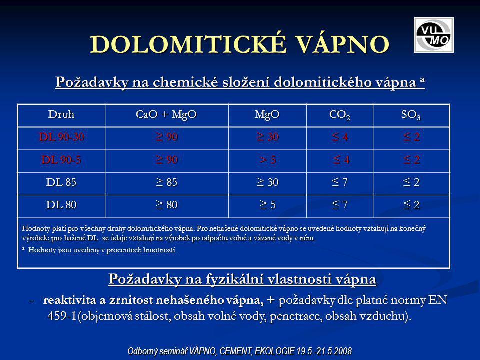 DOLOMITICKÉ VÁPNO Požadavky na chemické složení dolomitického vápna a Druh CaO + MgO MgO CO 2 SO 3 DL 90-30 ≥ 90 ≥ 30 ≤ 4 ≤ 2 DL 90-5 ≥ 90 > 5> 5> 5>