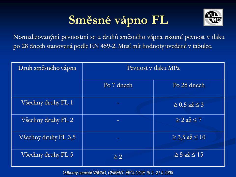 Směsné vápno FL Normalizovanými pevnostmi se u druhů směsného vápna rozumí pevnost v tlaku po 28 dnech stanovená podle EN 459-2. Musí mít hodnoty uved
