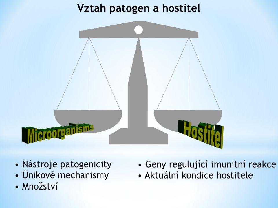 Nástroje patogenicity Únikové mechanismy Množství Geny regulující imunitní reakce Aktuální kondice hostitele Vztah patogen a hostitel