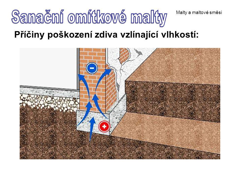 Malty a maltové směsi Příčiny poškození zdiva vzlínající vlhkostí: