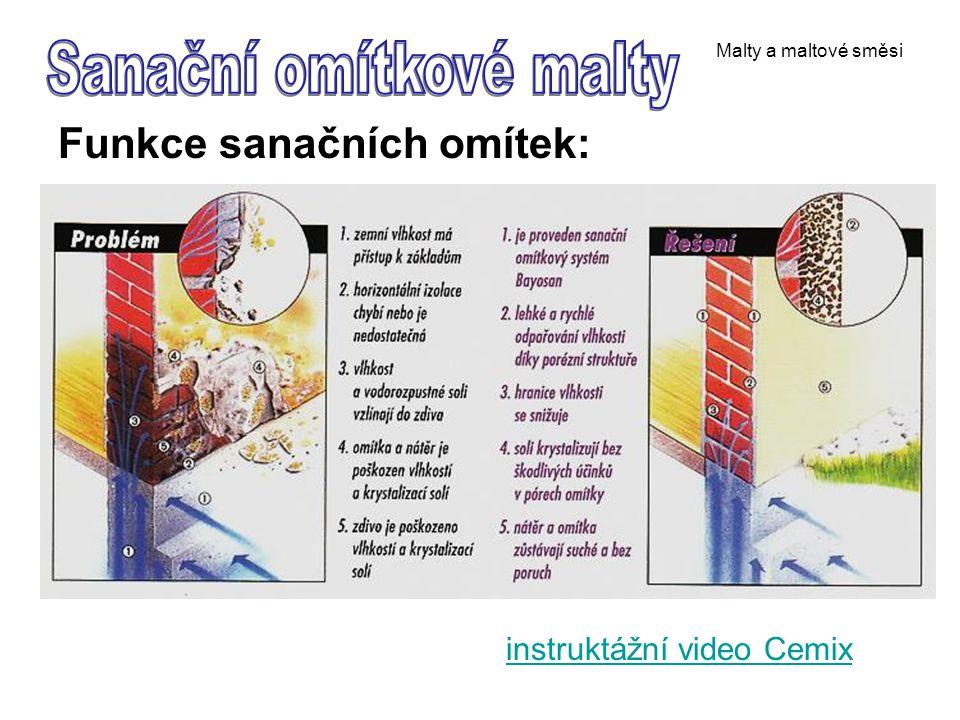 Malty a maltové směsi Funkce sanačních omítek: instruktážní video Cemix