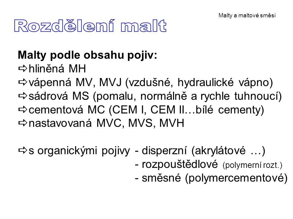 Malty a maltové směsi Malty podle obsahu pojiv: hh liněná MH vv ápenná MV, MVJ (vzdušné, hydraulické vápno) ss ádrová MS (pomalu, normálně a rychle tuhnoucí) cc ementová MC (CEM I, CEM II…bílé cementy) nn astavovaná MVC, MVS, MVH ss organickými pojivy- disperzní (akrylátové …) - rozpouštědlové (polymerní rozt.) - směsné (polymercementové)