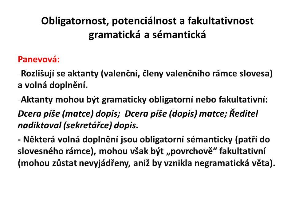 Obligatornost, potenciálnost a fakultativnost gramatická a sémantická Panevová: -Rozlišují se aktanty (valenční, členy valenčního rámce slovesa) a vol