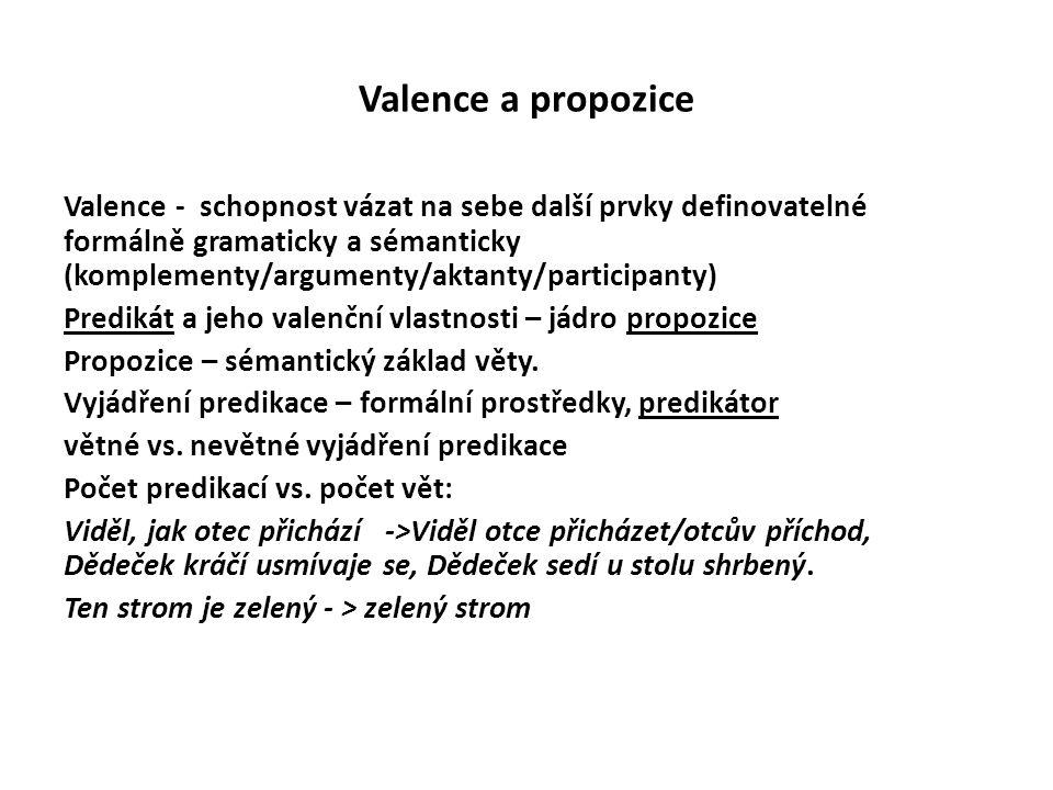 Valence a propozice Valence - schopnost vázat na sebe další prvky definovatelné formálně gramaticky a sémanticky (komplementy/argumenty/aktanty/partic