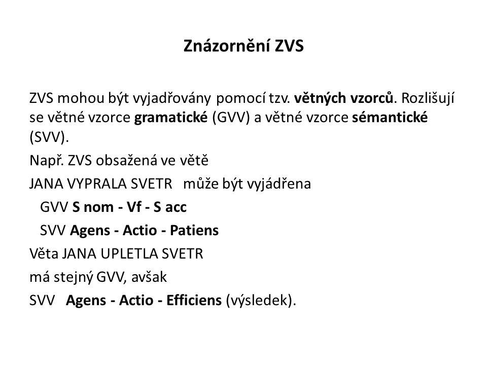 Znázornění ZVS ZVS mohou být vyjadřovány pomocí tzv. větných vzorců. Rozlišují se větné vzorce gramatické (GVV) a větné vzorce sémantické (SVV). Např.
