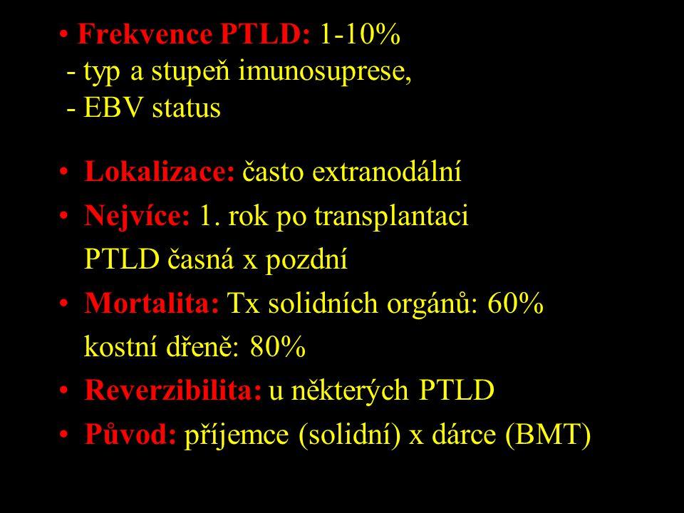 Frekvence PTLD: 1-10% - typ a stupeň imunosuprese, - EBV status Lokalizace: často extranodální Nejvíce: 1. rok po transplantaci PTLD časná x pozdní Mo