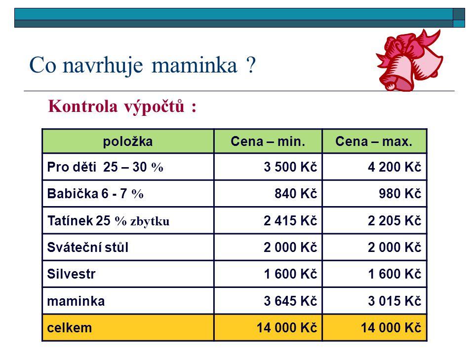 Co navrhuje maminka . Kontrola výpočtů : položkaCena – min.Cena – max.