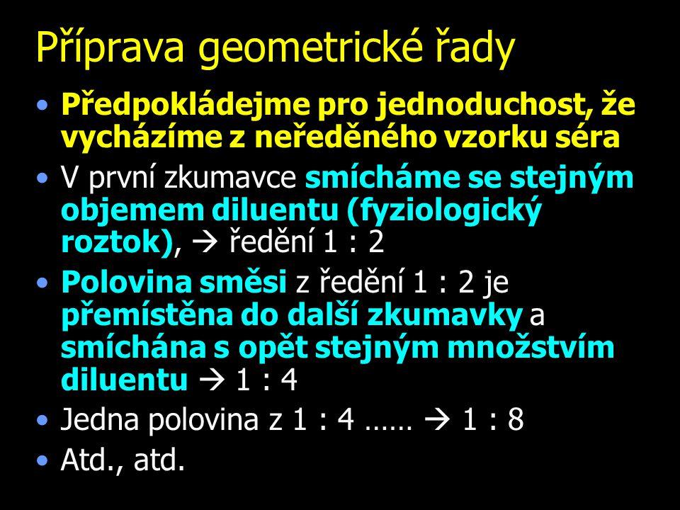 Příprava geometrické řady Předpokládejme pro jednoduchost, že vycházíme z neředěného vzorku séra V první zkumavce smícháme se stejným objemem diluentu
