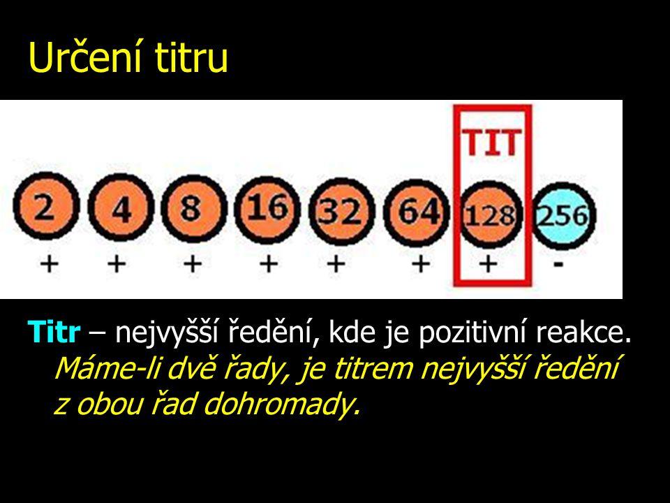 Určení titru Titr – nejvyšší ředění, kde je pozitivní reakce. Máme-li dvě řady, je titrem nejvyšší ředění z obou řad dohromady.
