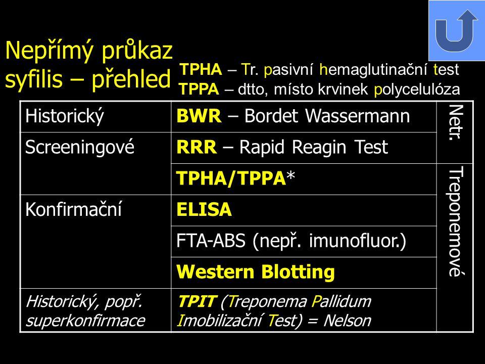Nepřímý průkaz syfilis – přehled HistorickýBWR – Bordet Wassermann Netr. ScreeningovéRRR – Rapid Reagin Test TPHA/TPPA* Treponemové KonfirmačníELISA F