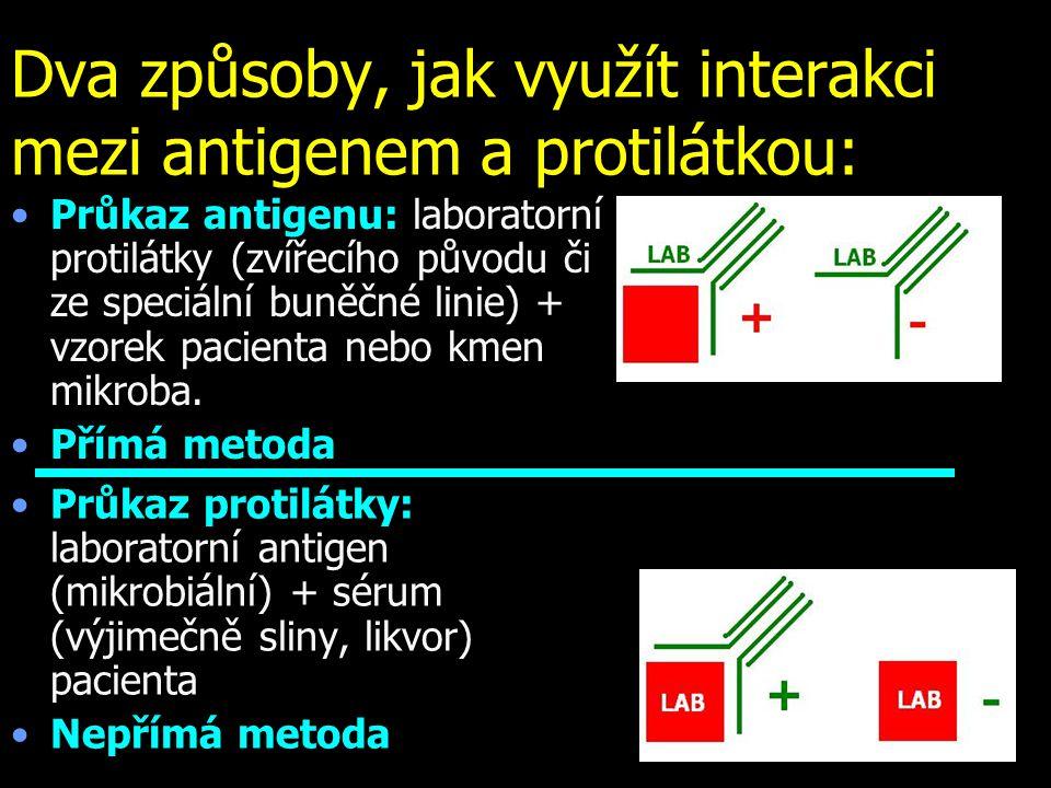 Dva způsoby, jak využít interakci mezi antigenem a protilátkou: Průkaz antigenu: laboratorní protilátky (zvířecího původu či ze speciální buněčné lini