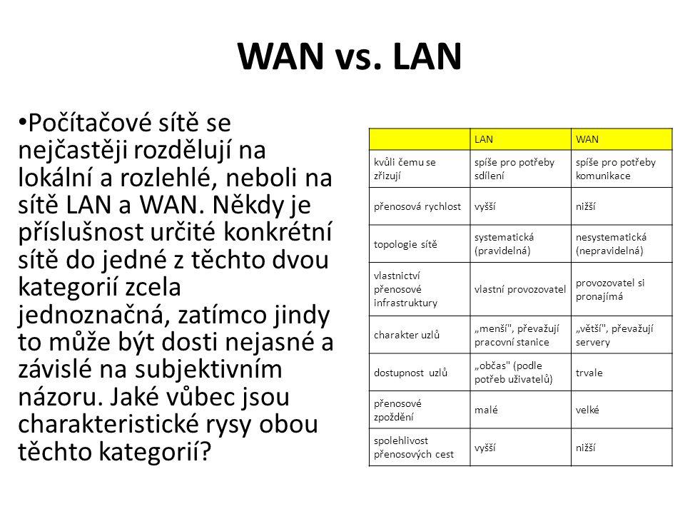 WAN vs.