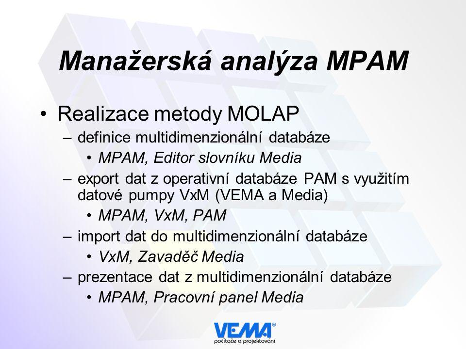 Manažerská analýza MPAM Realizace metody MOLAP –definice multidimenzionální databáze MPAM, Editor slovníku Media –export dat z operativní databáze PAM s využitím datové pumpy VxM (VEMA a Media) MPAM, VxM, PAM –import dat do multidimenzionální databáze VxM, Zavaděč Media –prezentace dat z multidimenzionální databáze MPAM, Pracovní panel Media