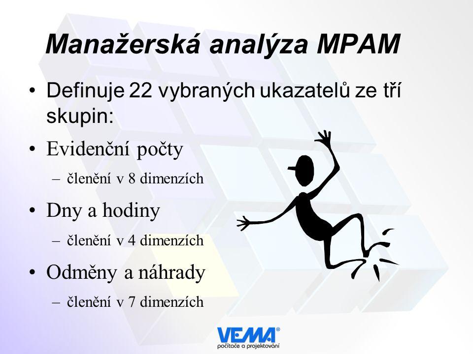 Manažerská analýza MPAM Definuje 22 vybraných ukazatelů ze tří skupin: Evidenční počty –členění v 8 dimenzích Dny a hodiny –členění v 4 dimenzích Odměny a náhrady –členění v 7 dimenzích