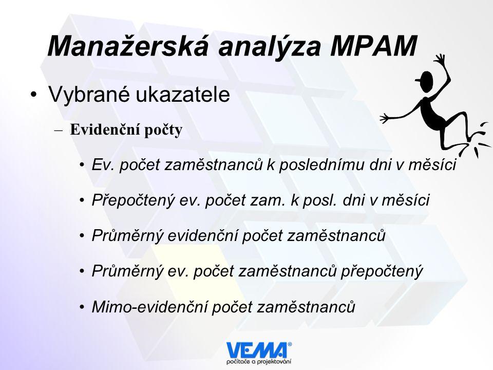 Manažerská analýza MPAM Vybrané ukazatele –Evidenční počty Ev.