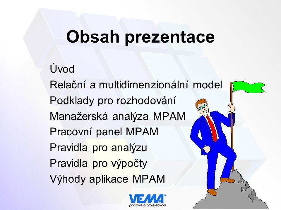 Obsah prezentace Úvod Relační a multidimenzionální model Podklady pro rozhodování Manažerská analýza MPAM Pracovní panel MPAM Pravidla pro analýzu Pravidla pro výpočty Výhody aplikace MPAM