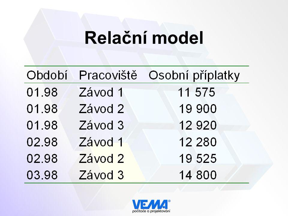 Relační model