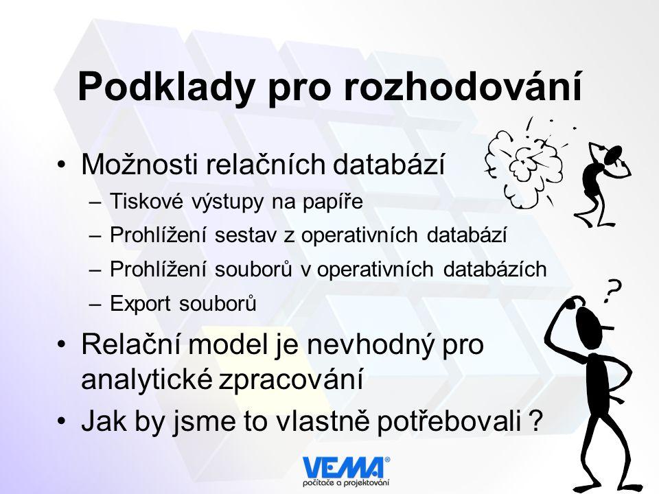Podklady pro rozhodování Možnosti relačních databází –Tiskové výstupy na papíře –Prohlížení sestav z operativních databází –Prohlížení souborů v operativních databázích –Export souborů Relační model je nevhodný pro analytické zpracování Jak by jsme to vlastně potřebovali