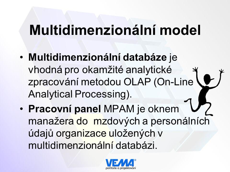 Multidimenzionální model Multidimenzionální databáze je vhodná pro okamžité analytické zpracování metodou OLAP (On-Line Analytical Processing).