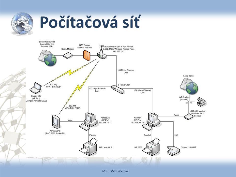 Mgr. Petr Němec Počítačová síť