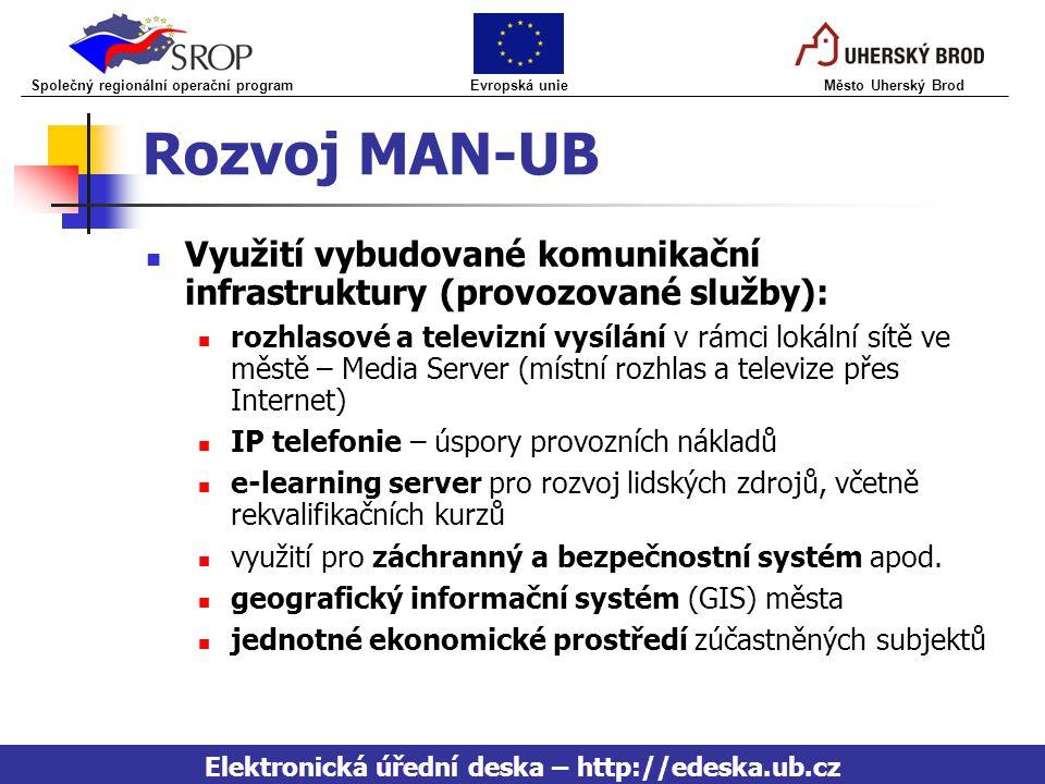 Rozvoj MAN-UB Využití vybudované komunikační infrastruktury (provozované služby): rozhlasové a televizní vysílání v rámci lokální sítě ve městě – Medi