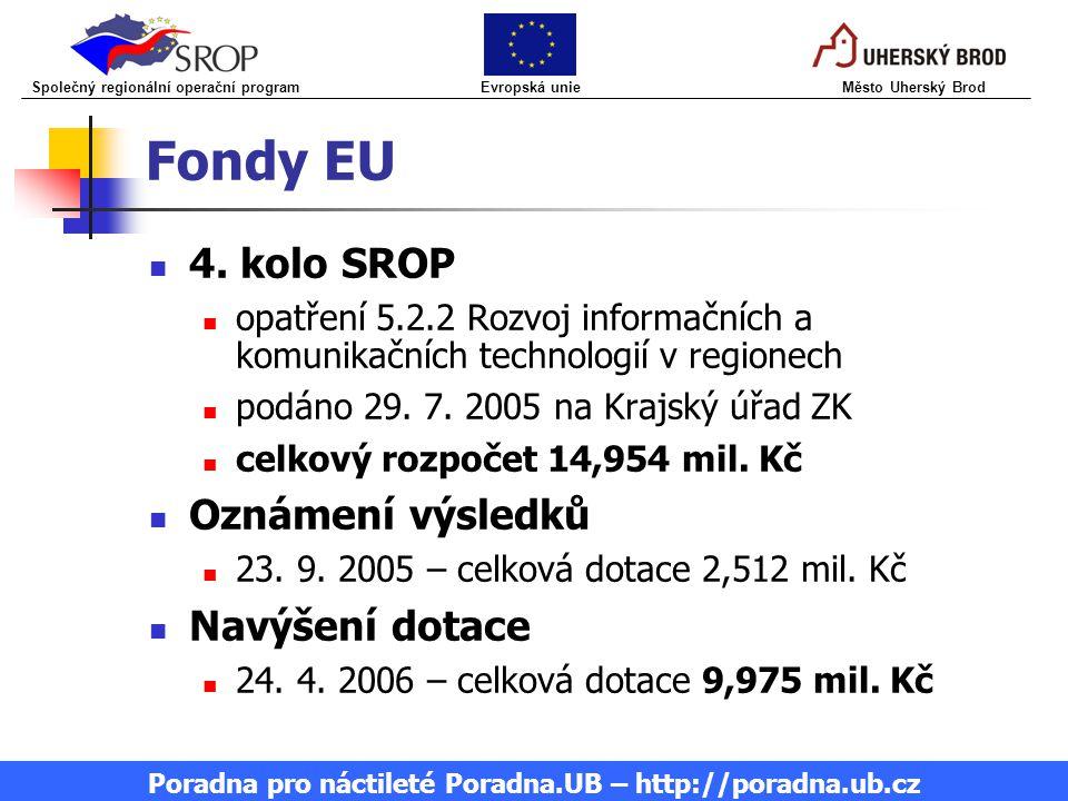 Fondy EU 4. kolo SROP opatření 5.2.2 Rozvoj informačních a komunikačních technologií v regionech podáno 29. 7. 2005 na Krajský úřad ZK celkový rozpoče
