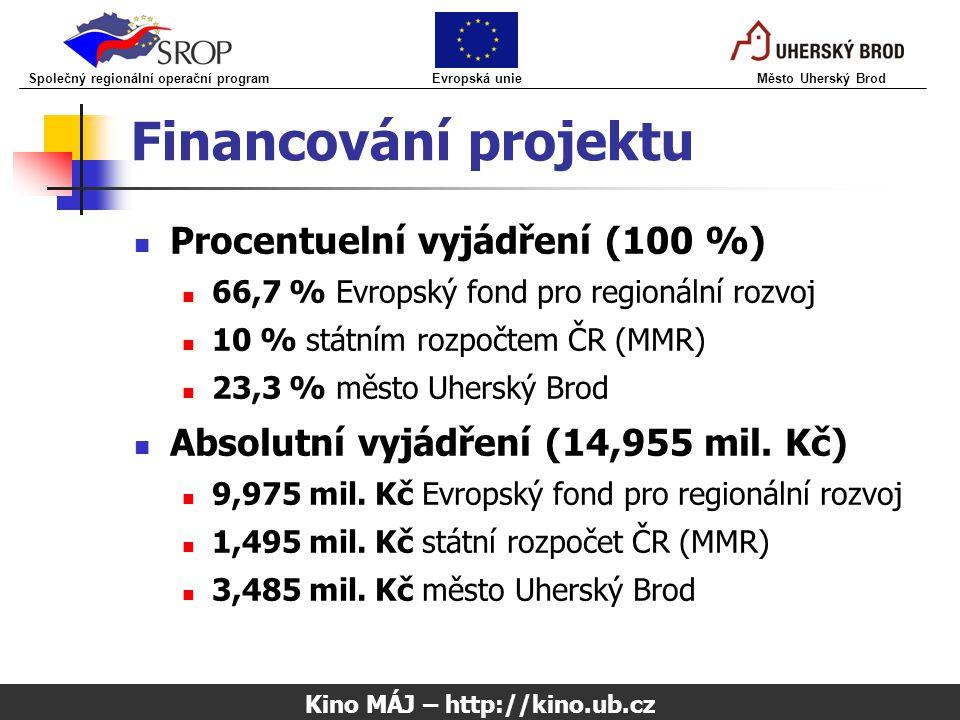 Financování projektu Procentuelní vyjádření (100 %) 66,7 % Evropský fond pro regionální rozvoj 10 % státním rozpočtem ČR (MMR) 23,3 % město Uherský Brod Absolutní vyjádření (14,955 mil.