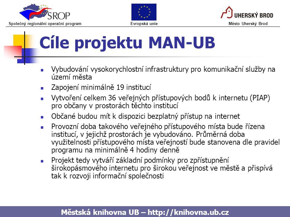 Cíle projektu MAN-UB Vybudování vysokorychlostní infrastruktury pro komunikační služby na území města Zapojení minimálně 19 institucí Vytvoření celkem 36 veřejných přístupových bodů k internetu (PIAP) pro občany v prostorách těchto institucí Občané budou mít k dispozici bezplatný přístup na internet Provozní doba takového veřejného přístupového místa bude řízena institucí, v jejichž prostorách je vybudováno.
