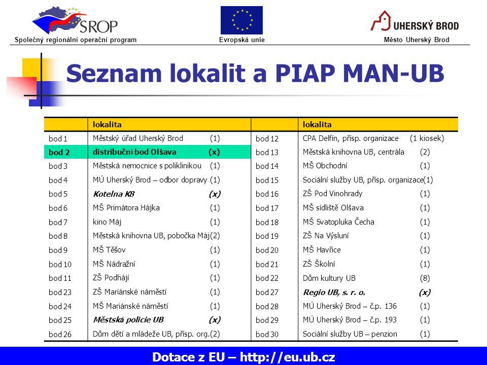 Seznam lokalit a PIAP MAN-UB lokalita bod 1Městský ú řad Uherský Brod(1)bod 12CPA Delf í n, př í sp. organizace (1 kiosek) bod 2distribučn í bod Ol š