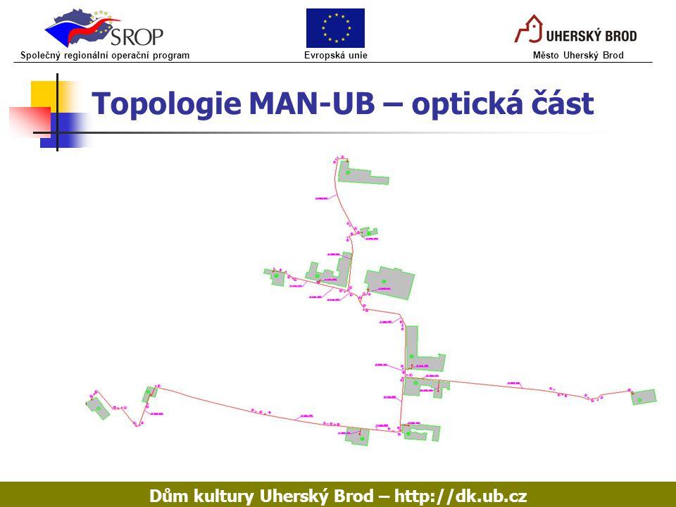 Topologie MAN-UB – optická část Dům kultury Uherský Brod – http://dk.ub.cz Společný regionální operační program Evropská unie Město Uherský Brod
