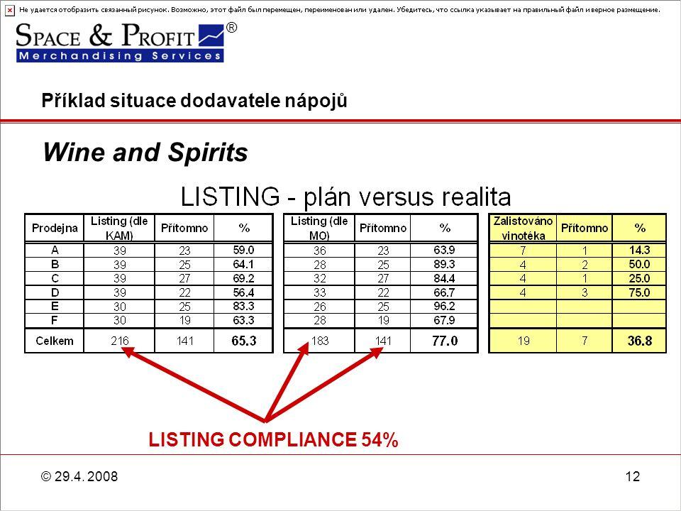 ® © 29.4. 200812 Příklad situace dodavatele nápojů Wine and Spirits LISTING COMPLIANCE 54%
