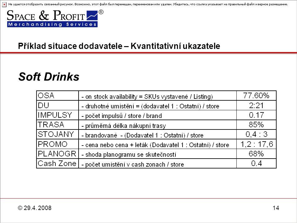 ® © 29.4. 200814 Příklad situace dodavatele – Kvantitativní ukazatele Soft Drinks