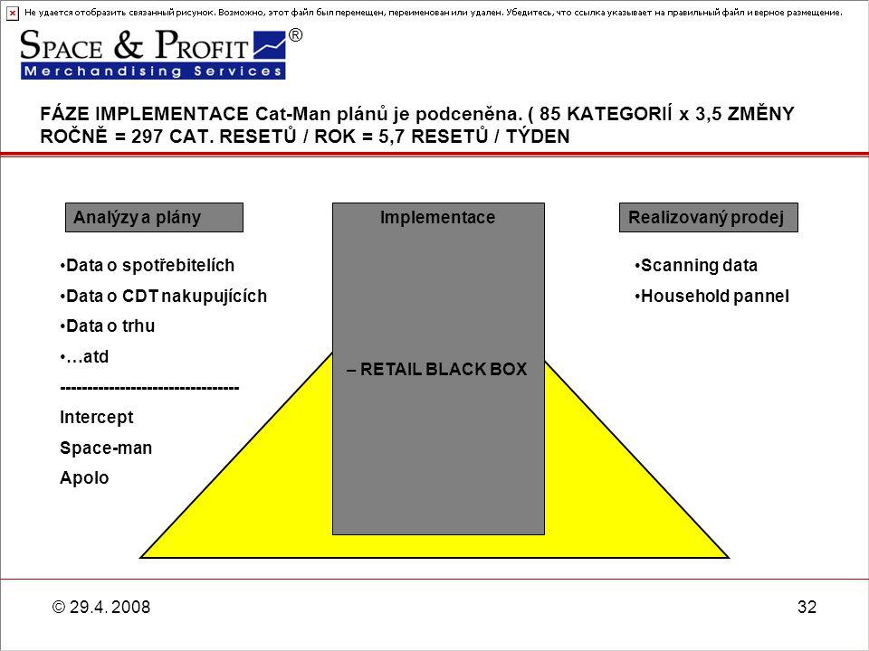 ® © 29.4. 200832 FÁZE IMPLEMENTACE Cat-Man plánů je podceněna. ( 85 KATEGORIÍ x 3,5 ZMĚNY ROČNĚ = 297 CAT. RESETŮ / ROK = 5,7 RESETŮ / TÝDEN Analýzy a