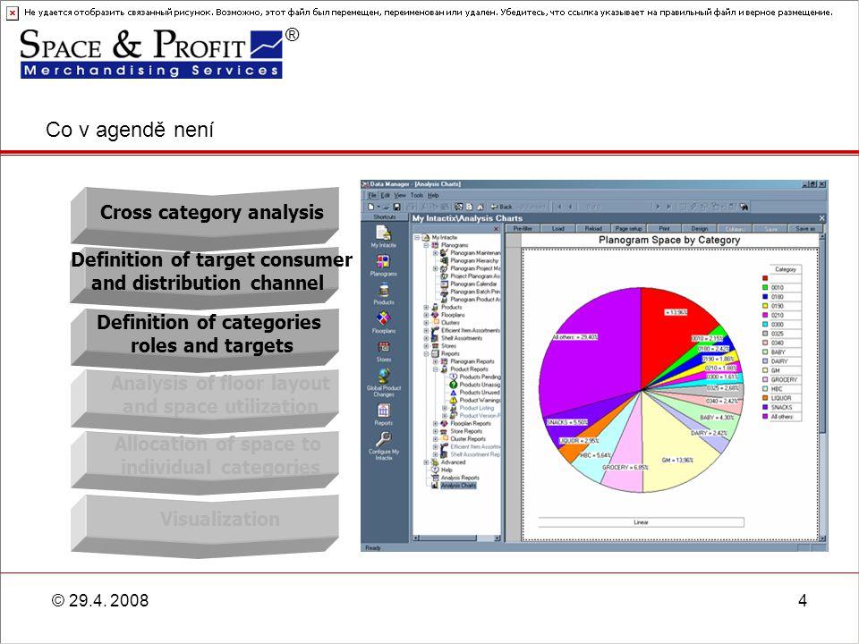 ® © 29.4. 200815 Kvalitativní plánované ukazatele kategorie
