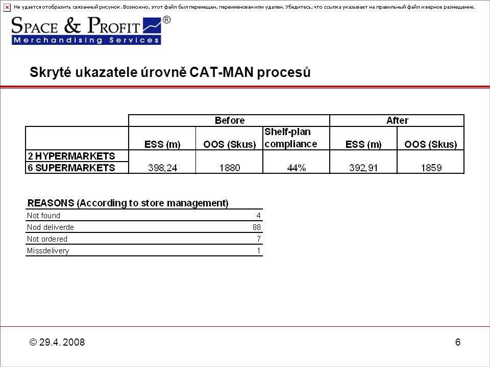 ® © 29.4. 20086 Skryté ukazatele úrovně CAT-MAN procesů