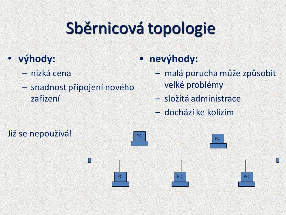 Rozdělení podle topologie topologie = prostorové uspořádání, struktura propojení počítačů a prvků sítě: – sběrnicová – kruhová – hvězdicová – struktur