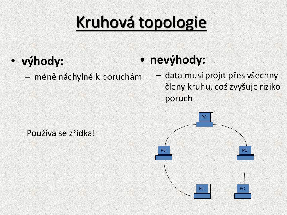 Sběrnicová topologie výhody: – nízká cena – snadnost připojení nového zařízení nevýhody: –malá porucha může způsobit velké problémy –složitá administr