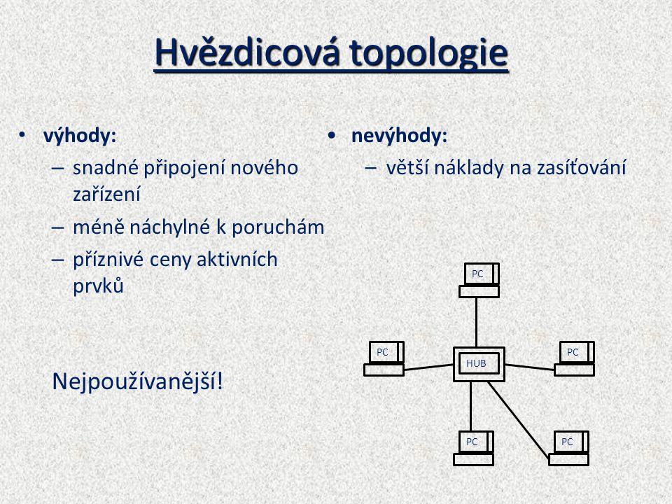 Kruhová topologie výhody: – méně náchylné k poruchám nevýhody: –data musí projít přes všechny členy kruhu, což zvyšuje riziko poruch PC Používá se zří