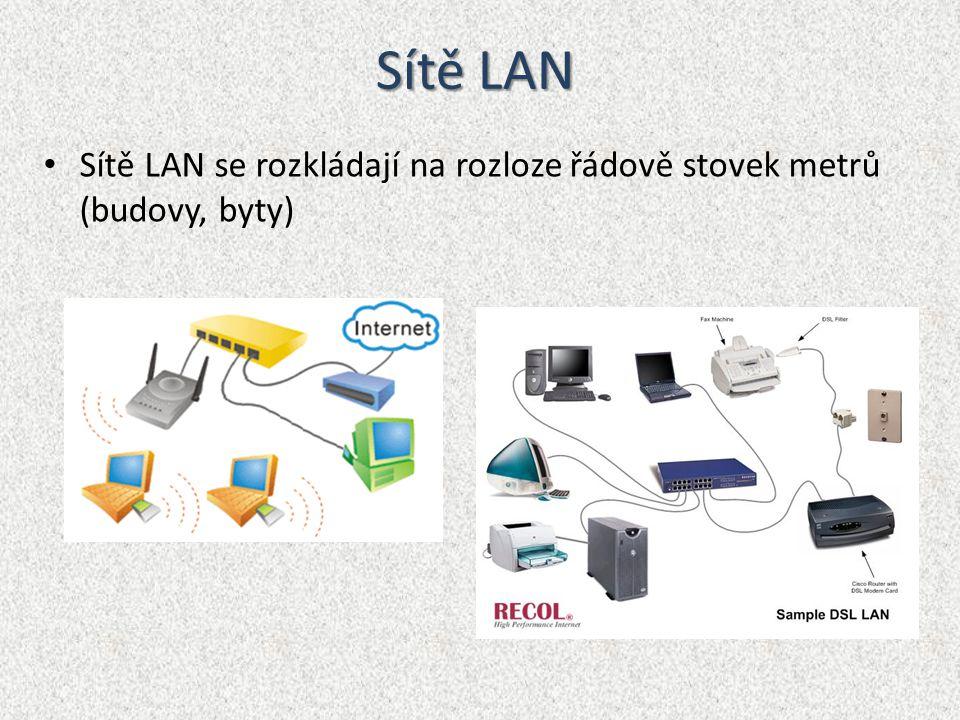 Sítě podle rozsahu LAN lokální, místní síť MAN metropolitní síť WAN rozlehlá síť