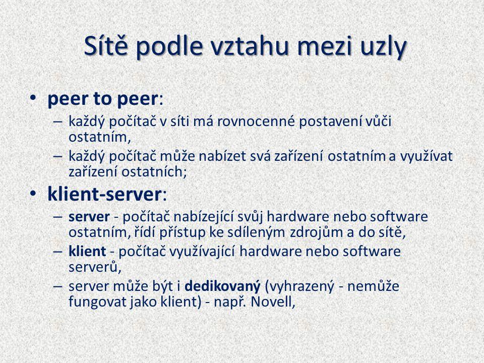 Sítě podle vztahu mezi uzly Sítě podle vztahu mezi uzly peer to peer: – každý počítač v síti má rovnocenné postavení vůči ostatním, – každý počítač může nabízet svá zařízení ostatním a využívat zařízení ostatních; klient-server: – server - počítač nabízející svůj hardware nebo software ostatním, řídí přístup ke sdíleným zdrojům a do sítě, – klient - počítač využívající hardware nebo software serverů, – server může být i dedikovaný (vyhrazený - nemůže fungovat jako klient) - např.