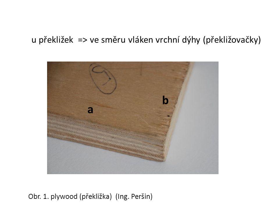 Obr. 1. plywood (překližka) (Ing. Peršin) u překližek => ve směru vláken vrchní dýhy (překližovačky) a b