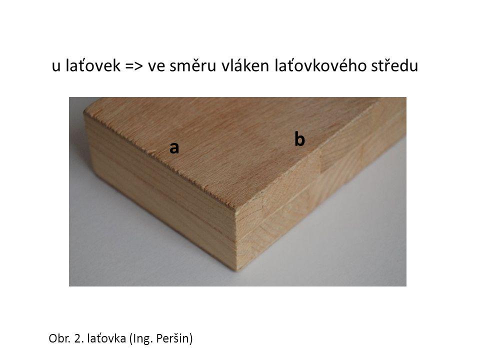 Obr. 2. laťovka (Ing. Peršin) u laťovek => ve směru vláken laťovkového středu a b