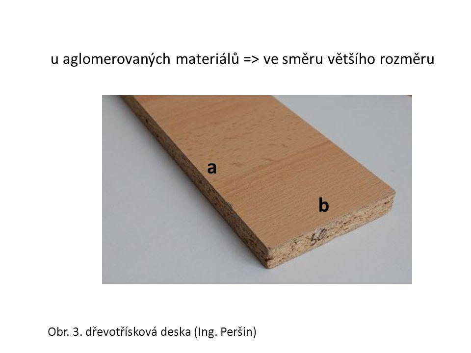 Obr. 3. dřevotřísková deska (Ing. Peršin) u aglomerovaných materiálů => ve směru většího rozměru a b