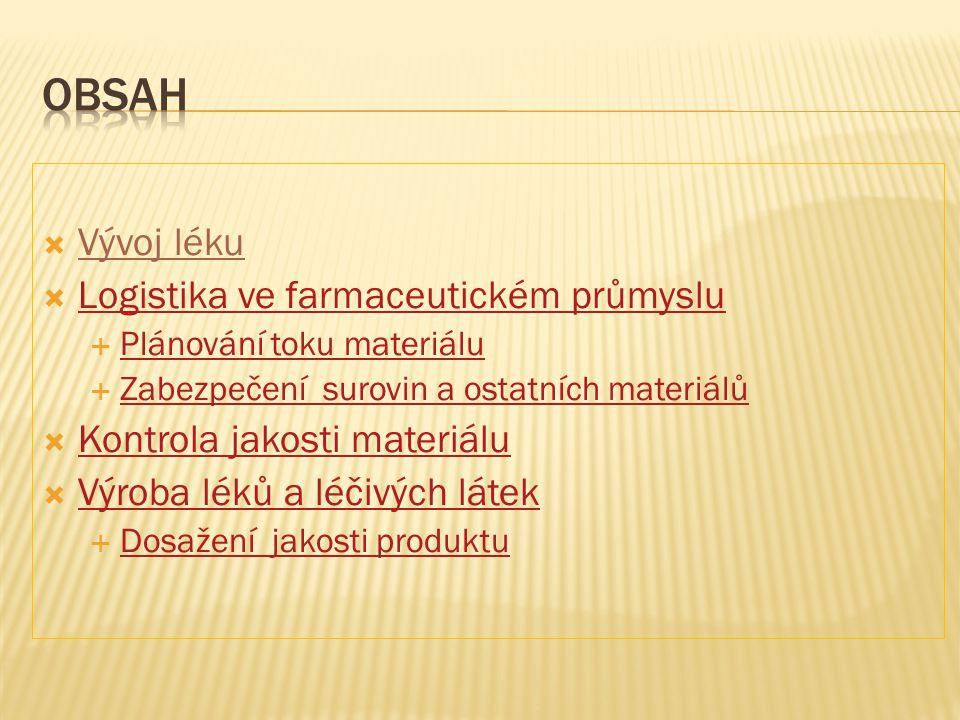  Vývoj léku  Logistika ve farmaceutickém průmyslu Logistika ve farmaceutickém průmyslu  Plánování toku materiálu Plánování toku materiálu  Zabezpečení surovin a ostatních materiálů Zabezpečení surovin a ostatních materiálů  Kontrola jakosti materiálu Kontrola jakosti materiálu  Výroba léků a léčivých látek Výroba léků a léčivých látek  Dosažení jakosti produktu Dosažení jakosti produktu