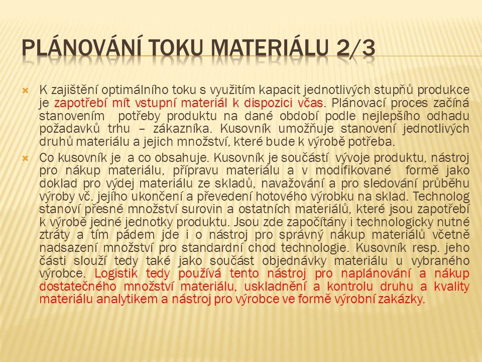  Podívejme se na příklad Výrobního příkazu pro konkrétní výrobu Ukázka vyr prikaz.pdf Ukázka vyr prikaz.pdf