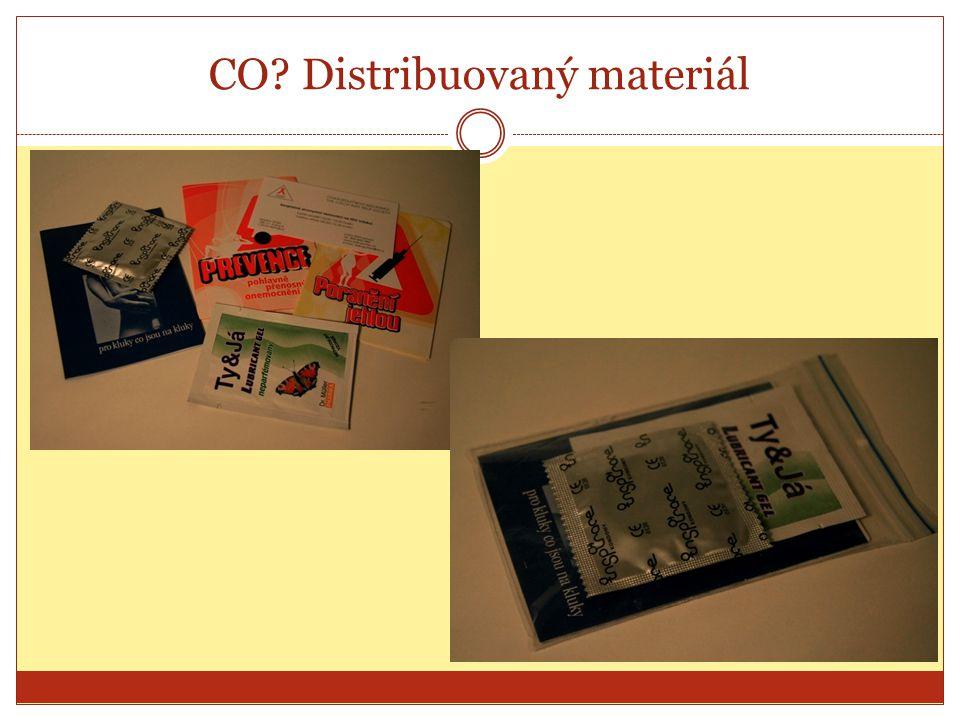 CO? Distribuovaný materiál