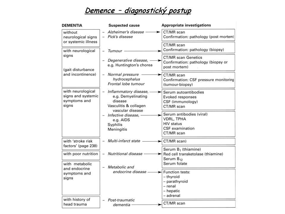 Demence – diagnostický postup