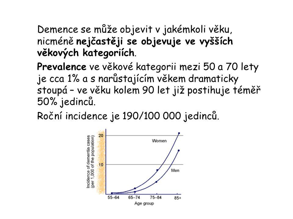 Demence s Lewyho tělísky (DLB) Jeden z nejčastějších typů progresivní demence (7-10%).